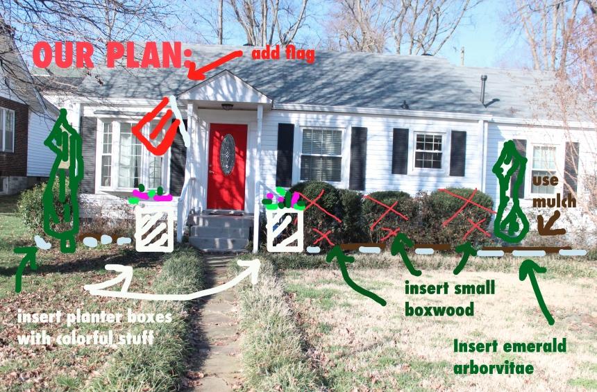 Our Yard Plan